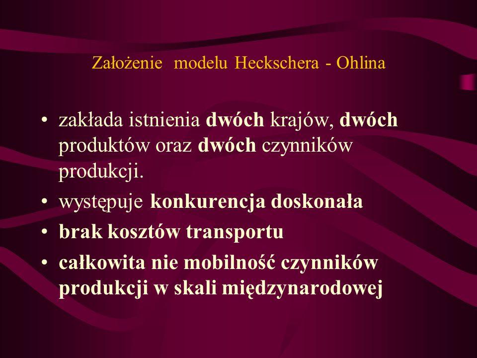 Założenie modelu Heckschera - Ohlina