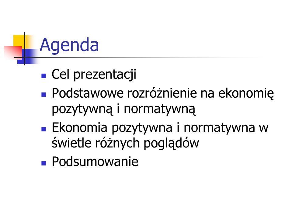 Agenda Cel prezentacji