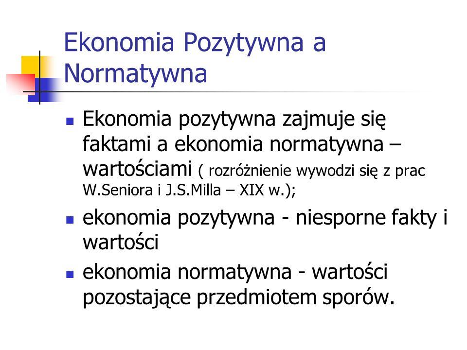 Ekonomia Pozytywna a Normatywna