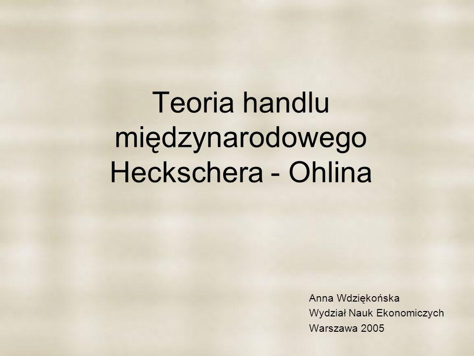 Teoria handlu międzynarodowego Heckschera - Ohlina