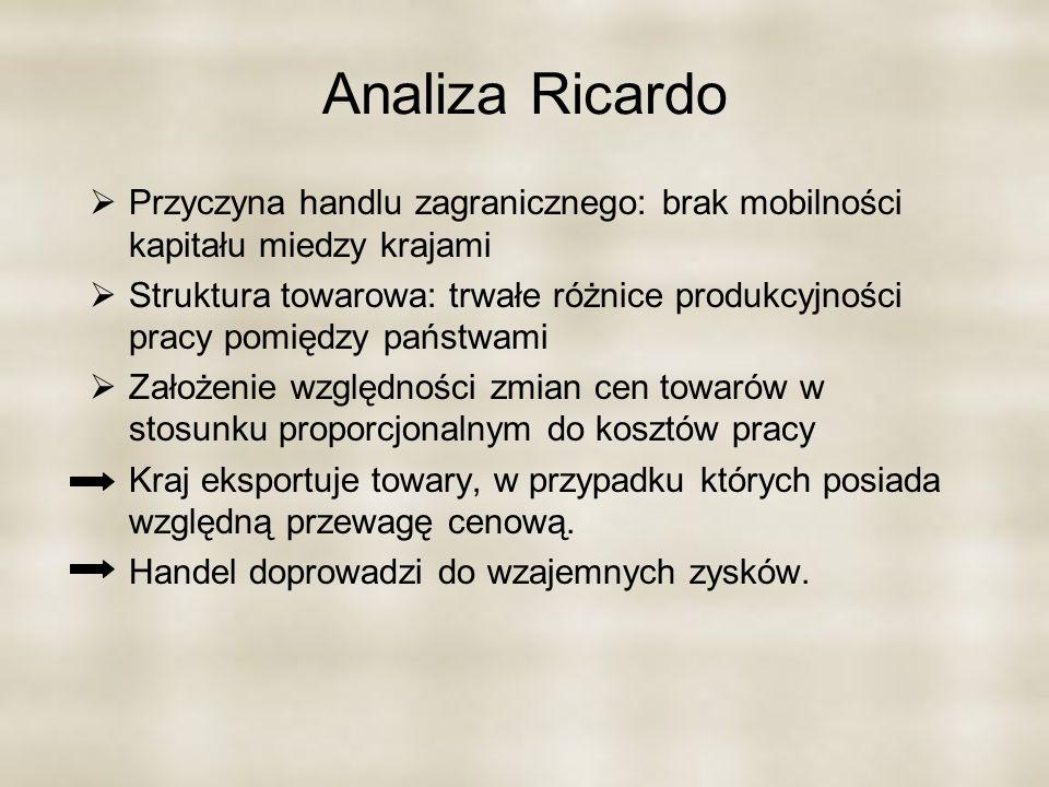 Analiza Ricardo Przyczyna handlu zagranicznego: brak mobilności kapitału miedzy krajami.