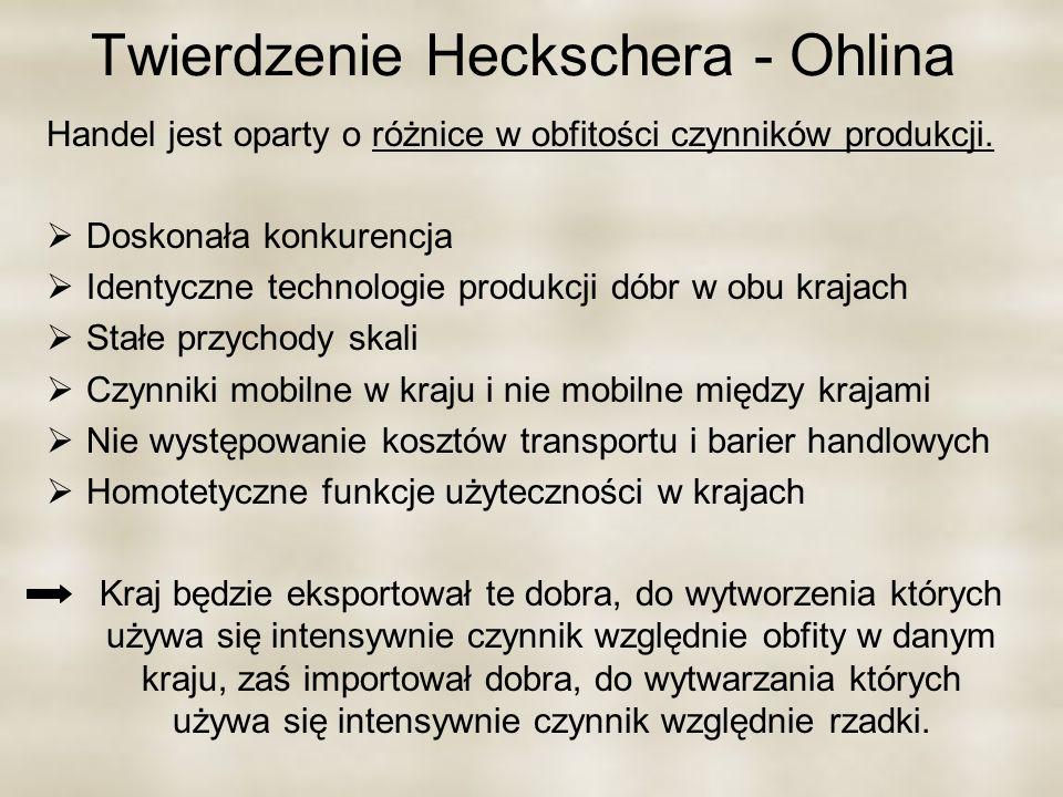 Twierdzenie Heckschera - Ohlina