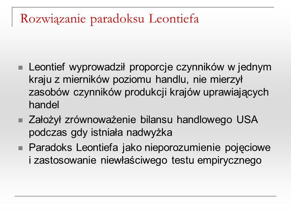 Rozwiązanie paradoksu Leontiefa