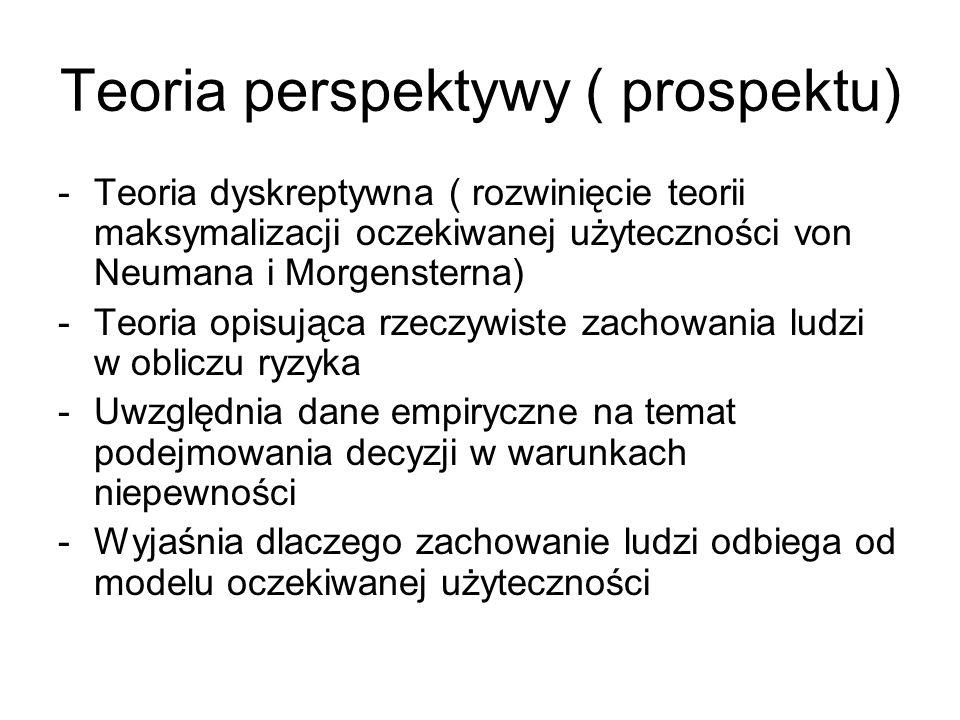 Teoria perspektywy ( prospektu)