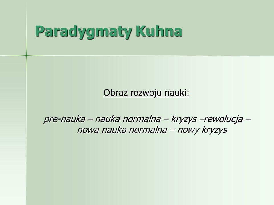 Paradygmaty Kuhna Obraz rozwoju nauki: