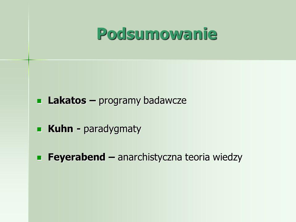 Podsumowanie Lakatos – programy badawcze Kuhn - paradygmaty