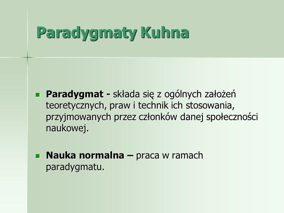 Paradygmaty Kuhna