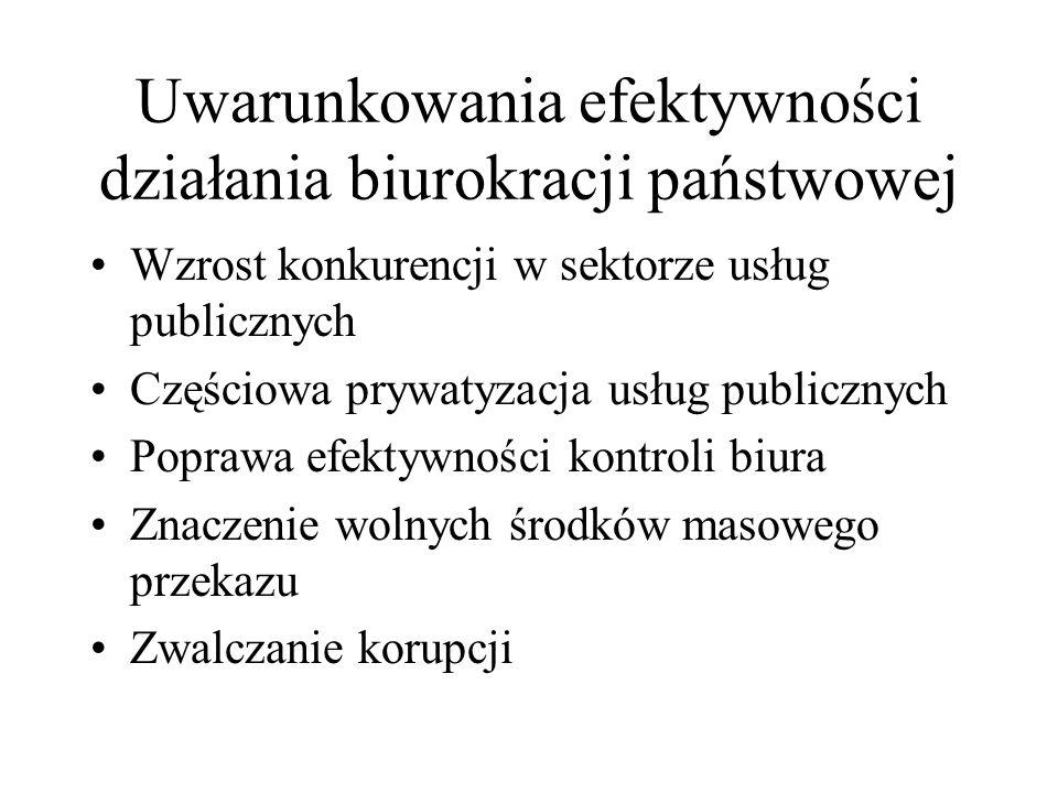 Uwarunkowania efektywności działania biurokracji państwowej