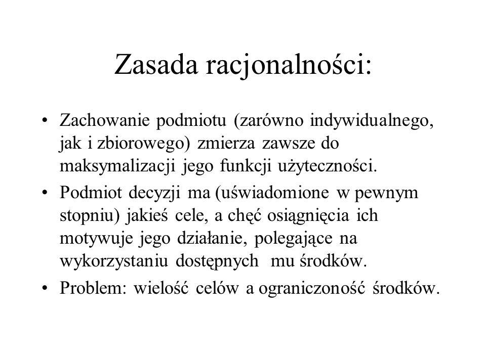 Zasada racjonalności: