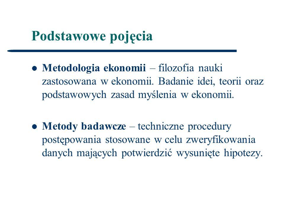 Podstawowe pojęciaMetodologia ekonomii – filozofia nauki zastosowana w ekonomii. Badanie idei, teorii oraz podstawowych zasad myślenia w ekonomii.