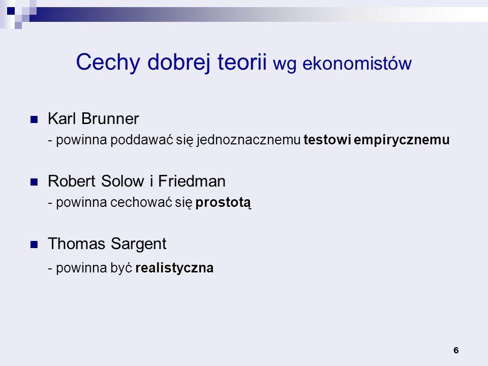Cechy dobrej teorii wg ekonomistów