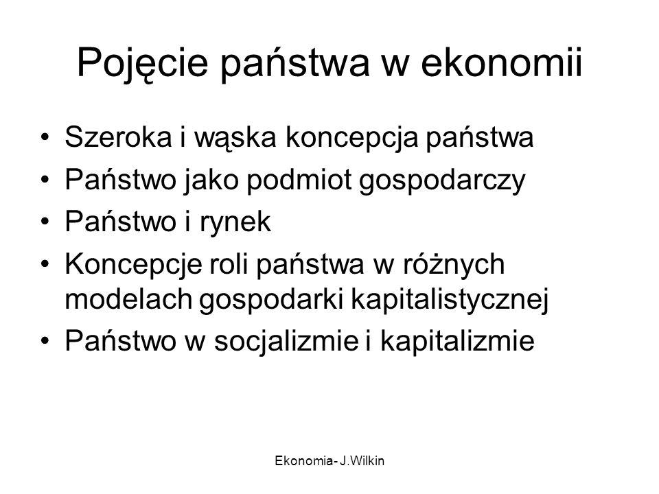 Pojęcie państwa w ekonomii