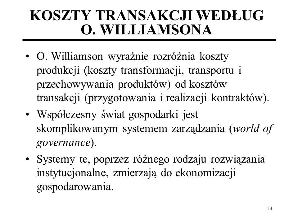 KOSZTY TRANSAKCJI WEDŁUG O. WILLIAMSONA