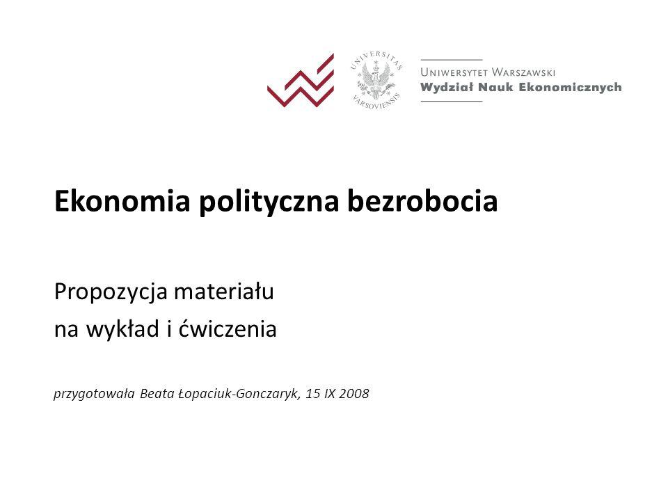 Ekonomia polityczna bezrobocia