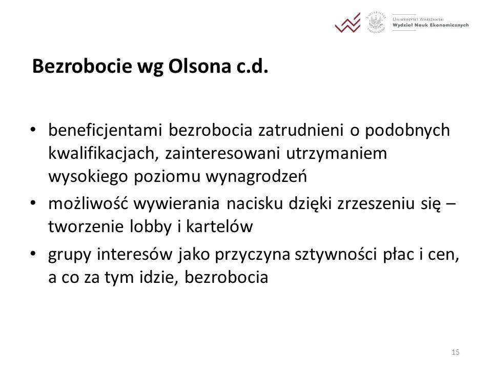 Bezrobocie wg Olsona c.d.