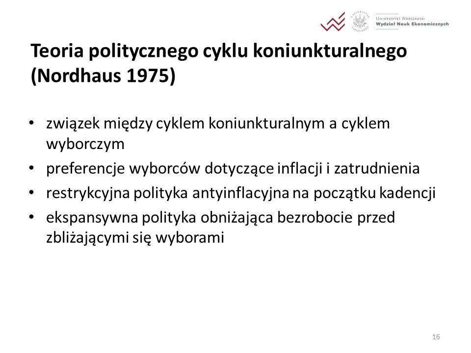 Teoria politycznego cyklu koniunkturalnego (Nordhaus 1975)