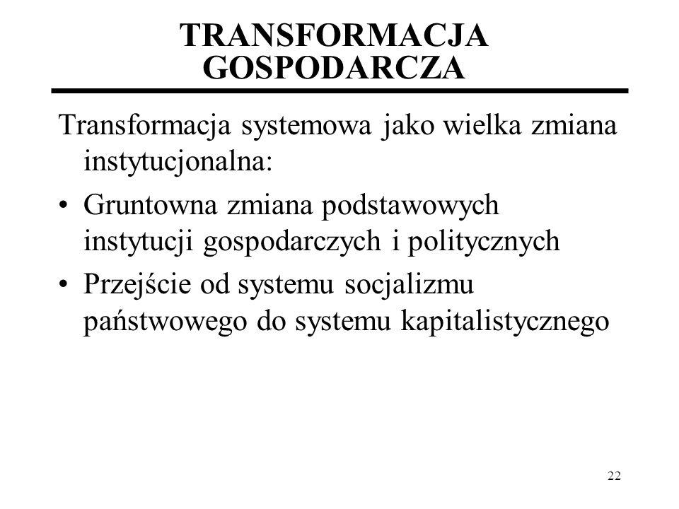 TRANSFORMACJA GOSPODARCZA