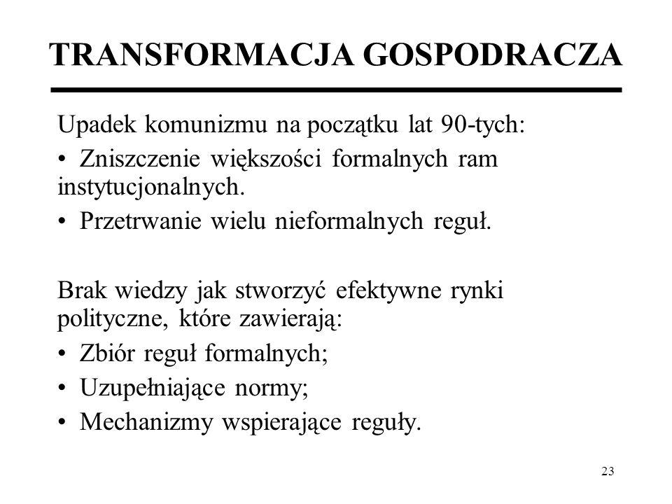 TRANSFORMACJA GOSPODRACZA