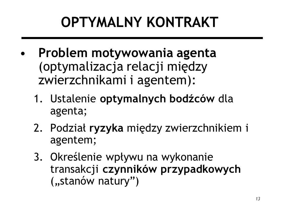 OPTYMALNY KONTRAKTProblem motywowania agenta (optymalizacja relacji między zwierzchnikami i agentem):
