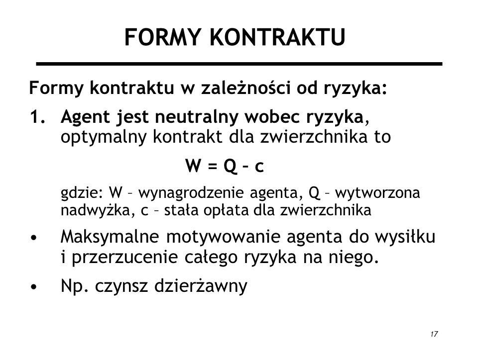 FORMY KONTRAKTU Formy kontraktu w zależności od ryzyka: