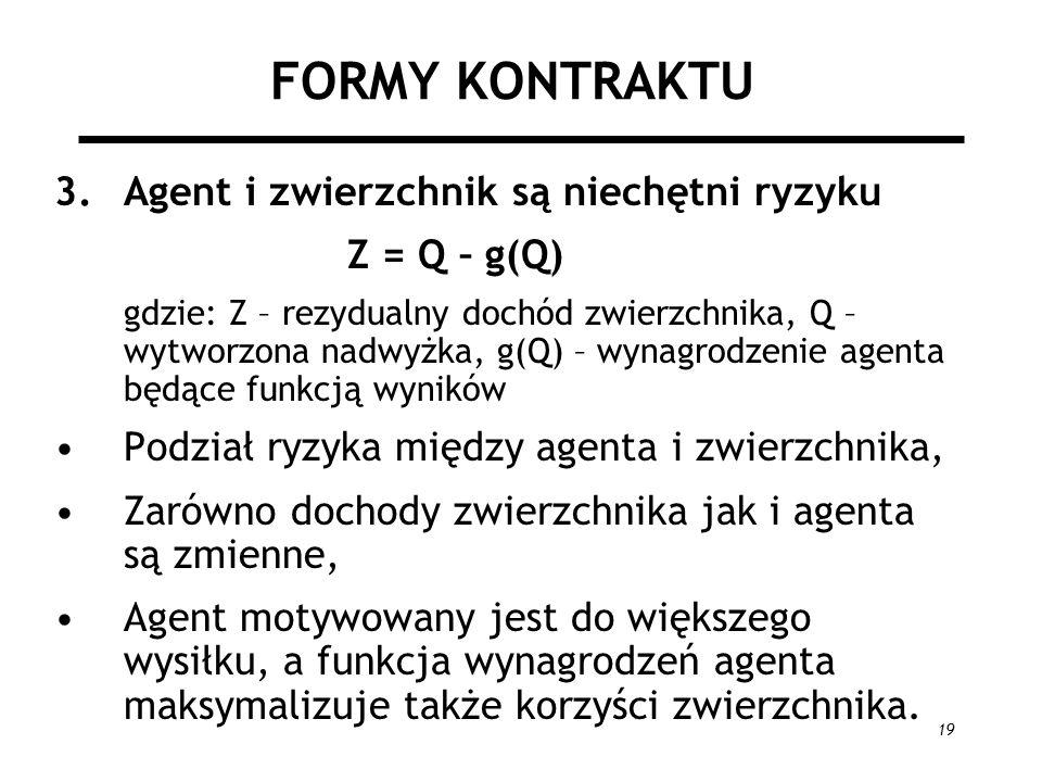FORMY KONTRAKTU Agent i zwierzchnik są niechętni ryzyku Z = Q – g(Q)