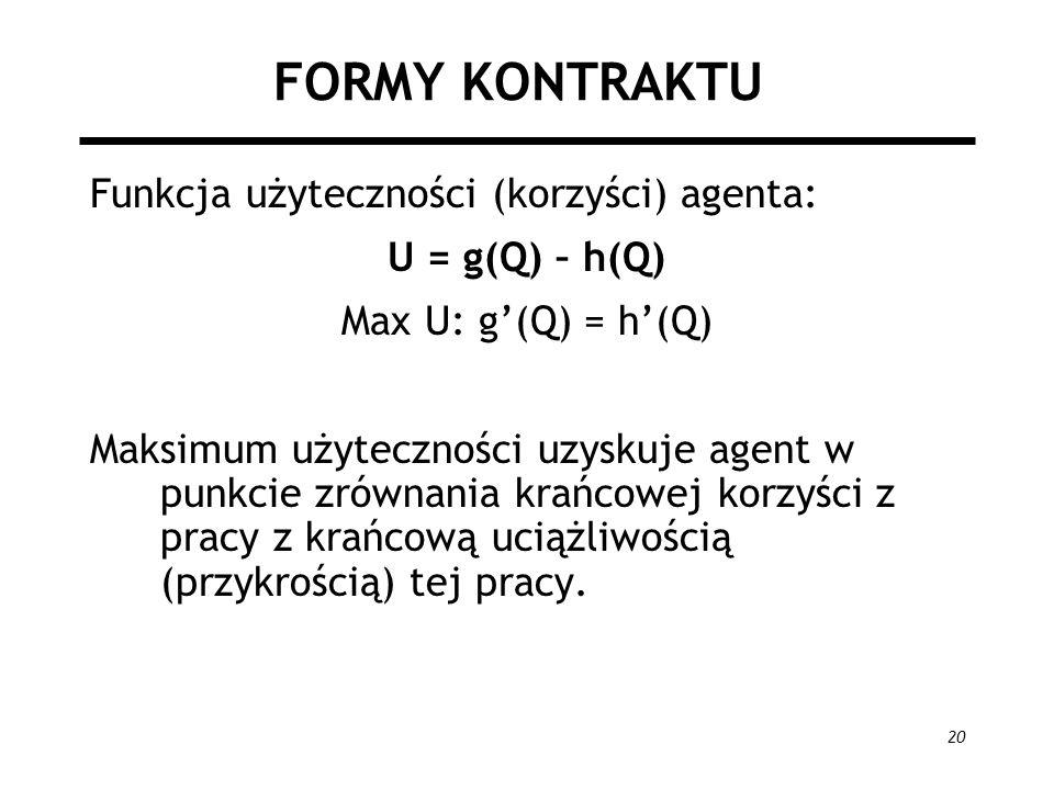 FORMY KONTRAKTU Funkcja użyteczności (korzyści) agenta: