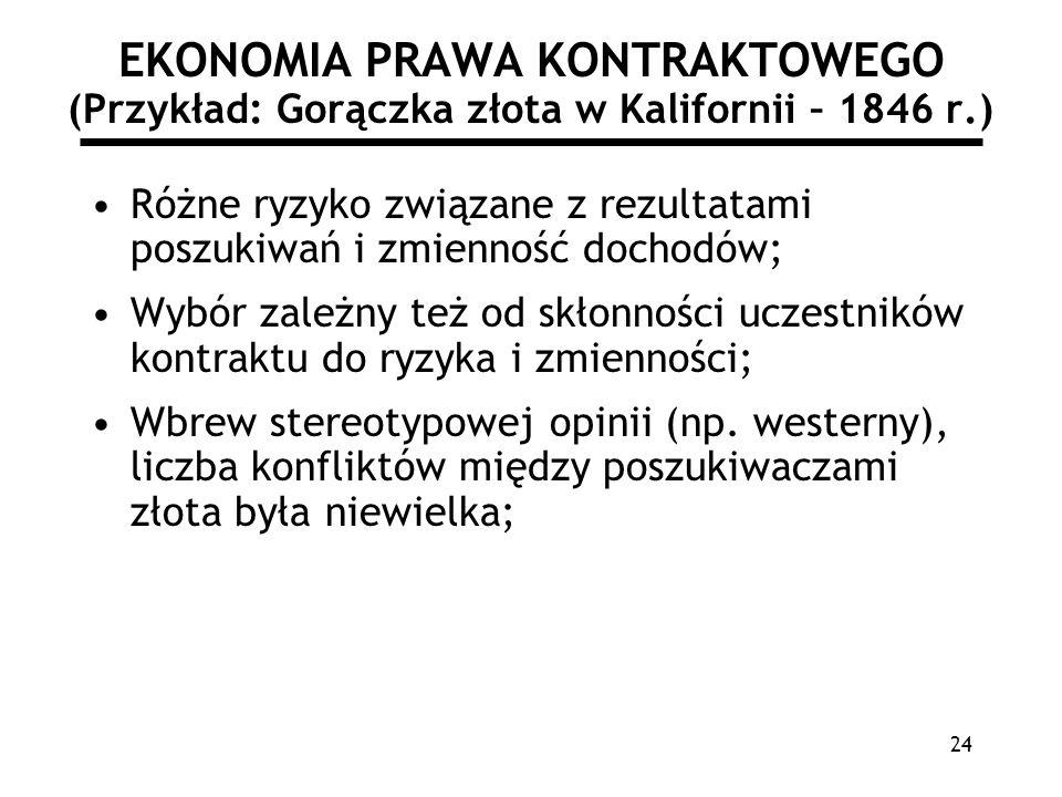 EKONOMIA PRAWA KONTRAKTOWEGO (Przykład: Gorączka złota w Kalifornii – 1846 r.)
