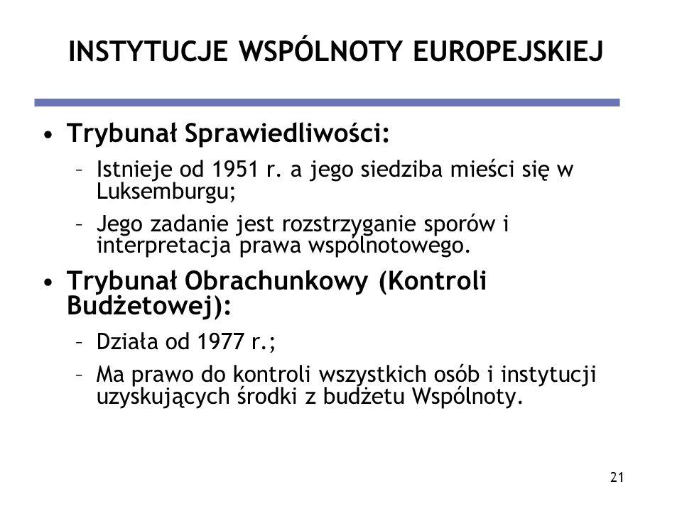 INSTYTUCJE WSPÓLNOTY EUROPEJSKIEJ
