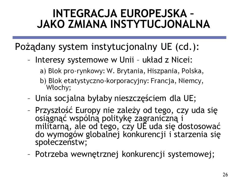 INTEGRACJA EUROPEJSKA – JAKO ZMIANA INSTYTUCJONALNA