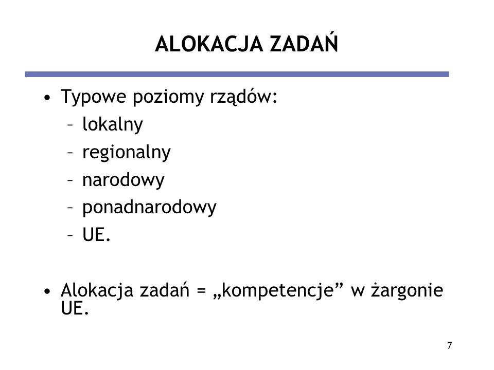 ALOKACJA ZADAŃ Typowe poziomy rządów: lokalny regionalny narodowy