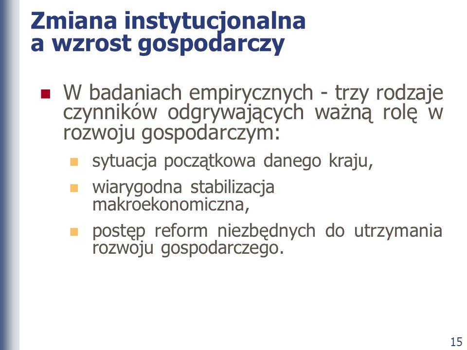 Zmiana instytucjonalna a wzrost gospodarczy
