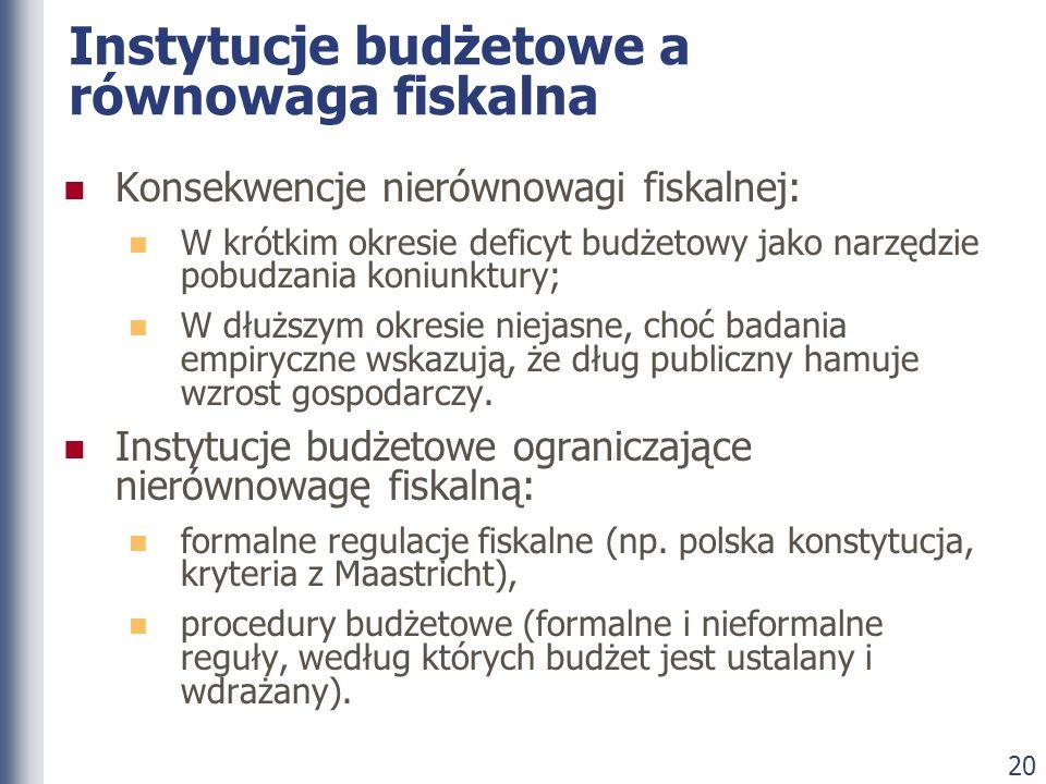 Instytucje budżetowe a równowaga fiskalna