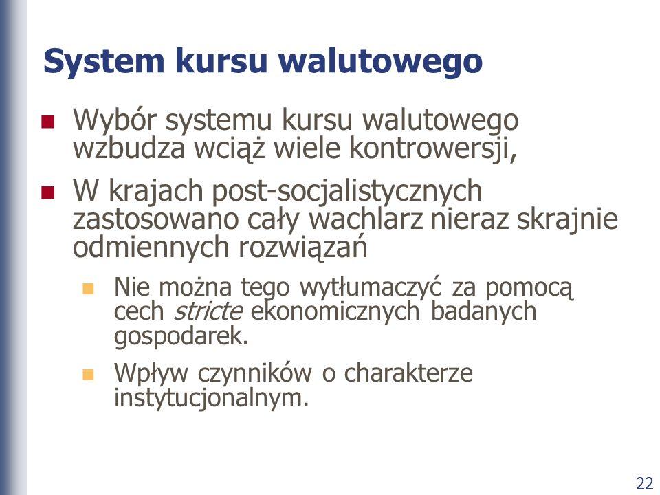 System kursu walutowego