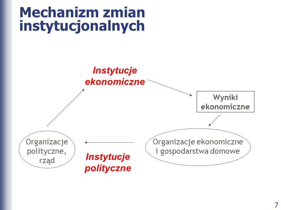 Mechanizm zmian instytucjonalnych