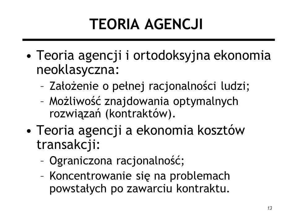 TEORIA AGENCJI Teoria agencji i ortodoksyjna ekonomia neoklasyczna: