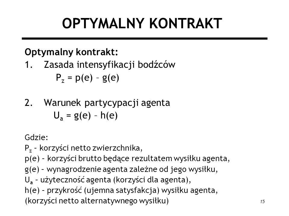 OPTYMALNY KONTRAKT Optymalny kontrakt: Zasada intensyfikacji bodźców