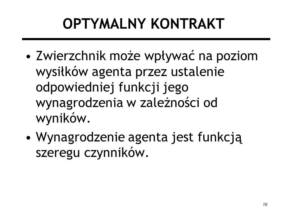 OPTYMALNY KONTRAKT