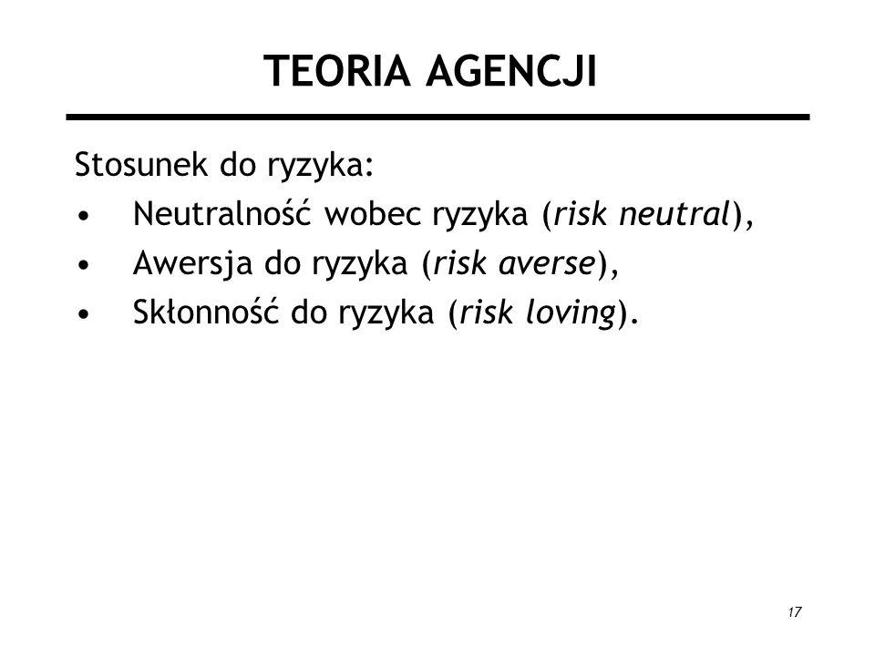 TEORIA AGENCJI Stosunek do ryzyka:
