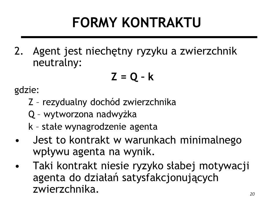 FORMY KONTRAKTU Agent jest niechętny ryzyku a zwierzchnik neutralny: