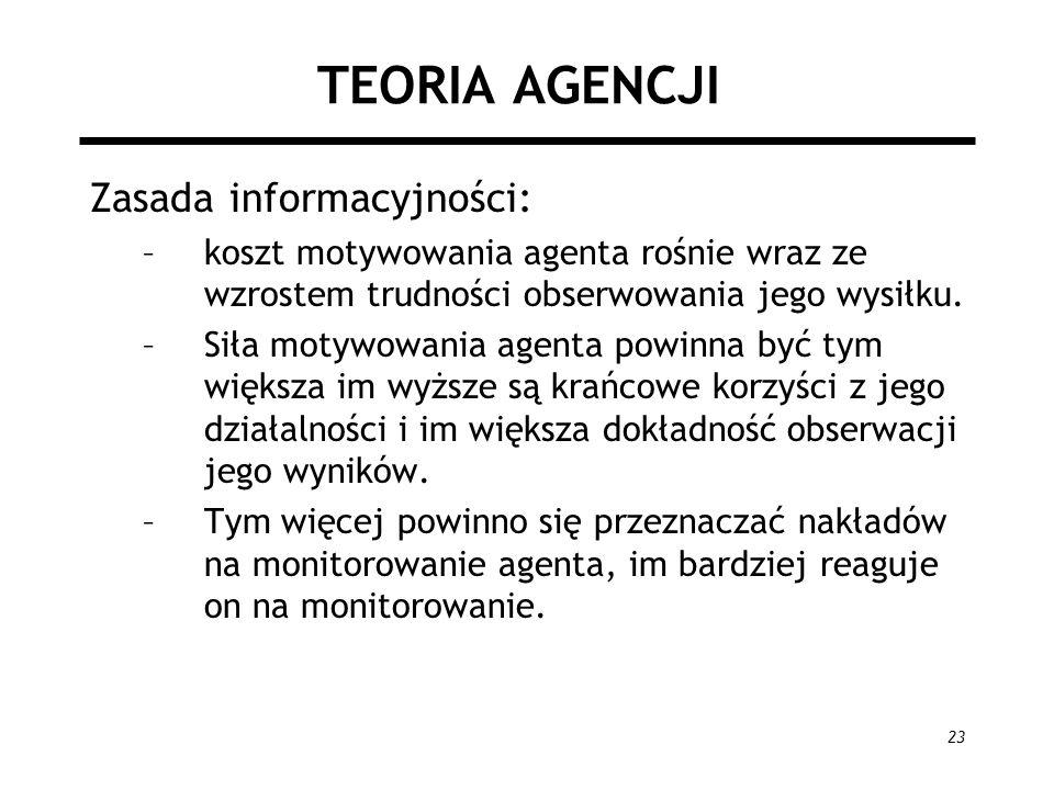 TEORIA AGENCJI Zasada informacyjności: