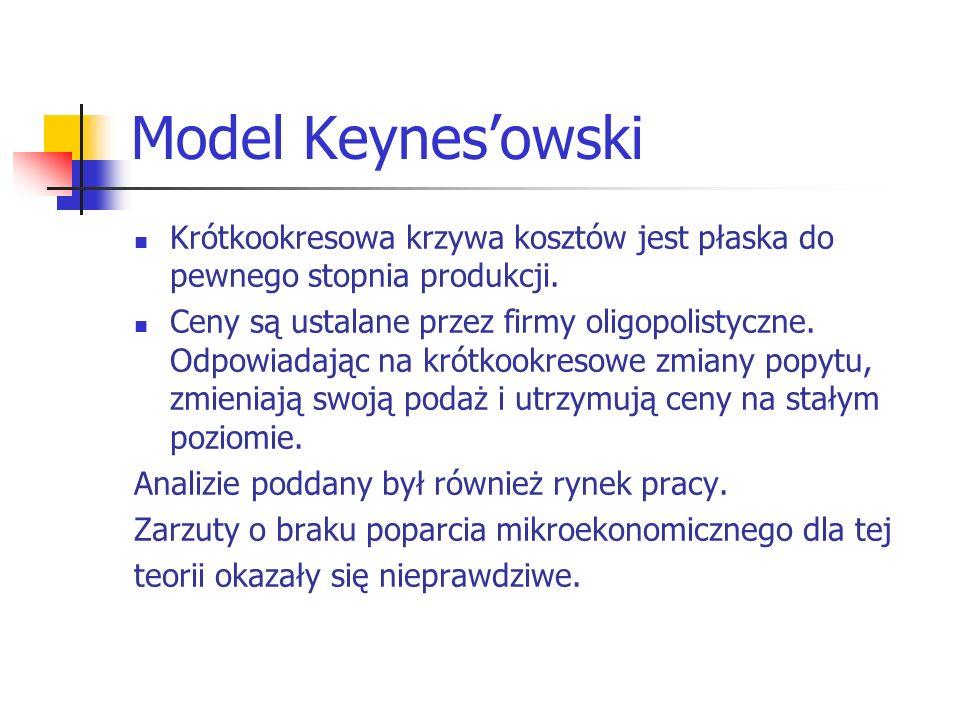 Model Keynes'owski Krótkookresowa krzywa kosztów jest płaska do pewnego stopnia produkcji.