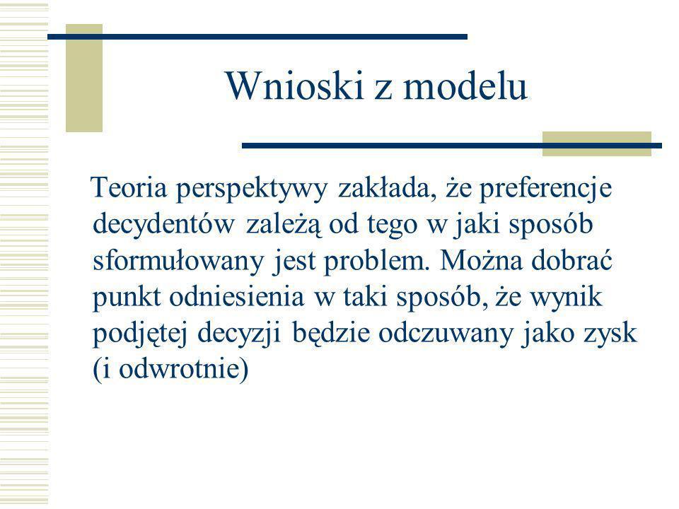 Wnioski z modelu