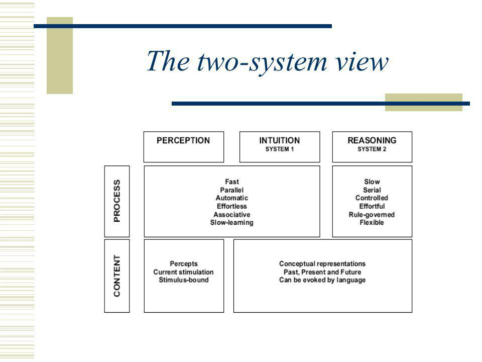 The two-system view