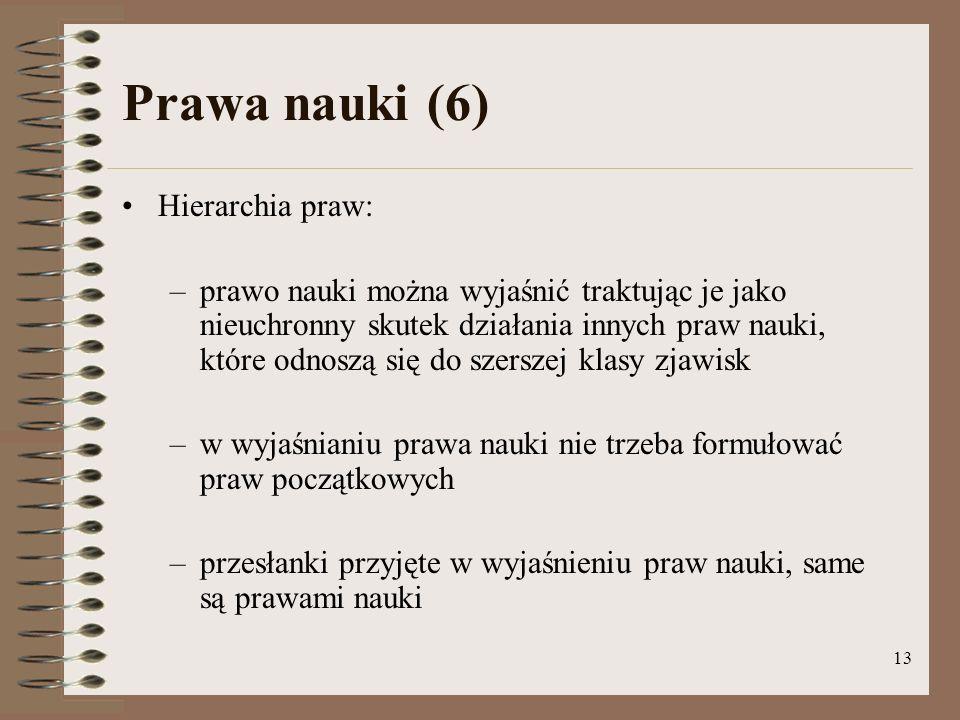 Prawa nauki (6) Hierarchia praw: