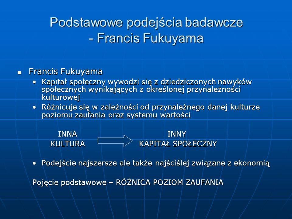 Podstawowe podejścia badawcze - Francis Fukuyama
