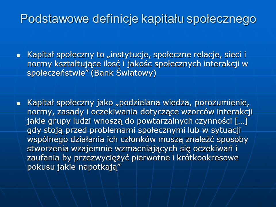 Podstawowe definicje kapitału społecznego