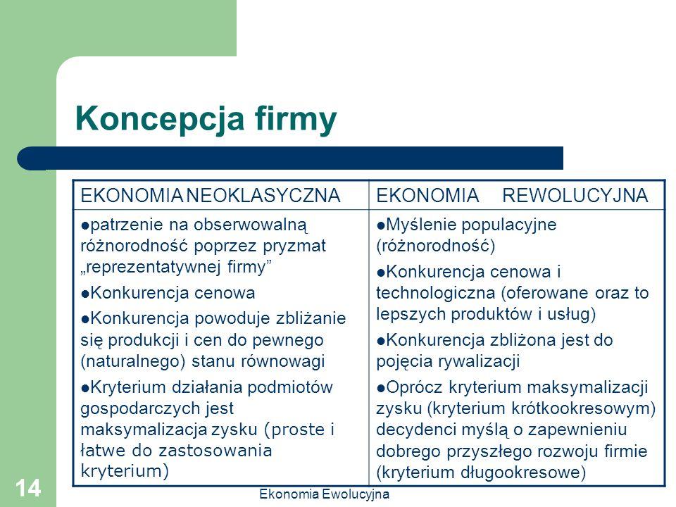Koncepcja firmy EKONOMIA NEOKLASYCZNA EKONOMIA REWOLUCYJNA