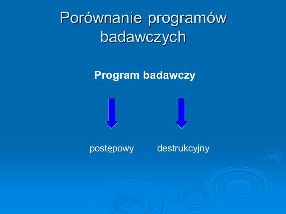 Porównanie programów badawczych