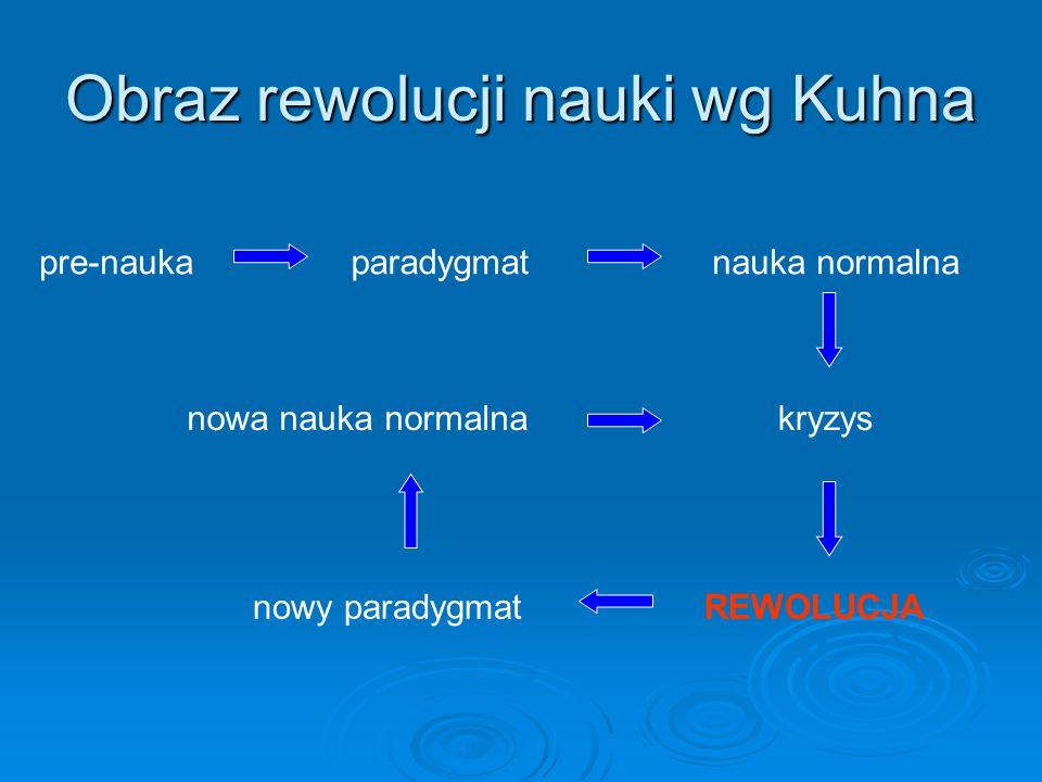 Obraz rewolucji nauki wg Kuhna