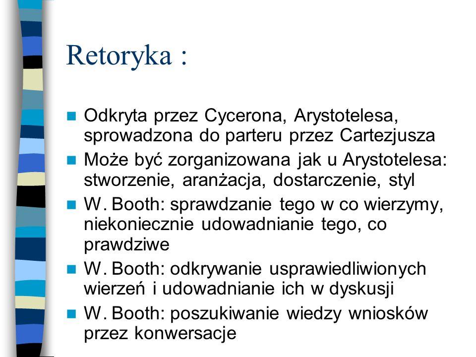 Retoryka :Odkryta przez Cycerona, Arystotelesa, sprowadzona do parteru przez Cartezjusza.